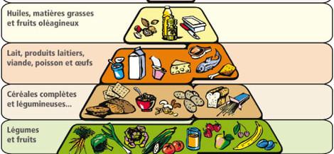 L'alimentation végétarienne – Stéphane Tetart Naturopathe ...